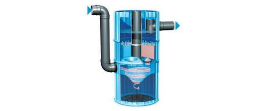 RIDGISTORM-X4 Surface Water Treatment Devices