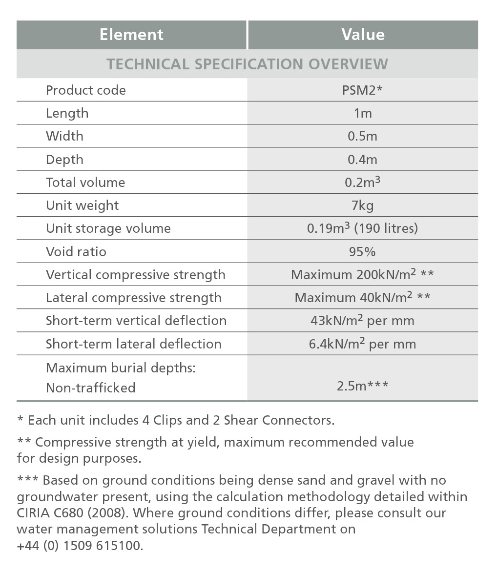 Polystorm Lite Crate Technical Specification Table